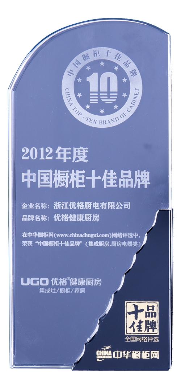 2012年度中国橱柜十佳品牌