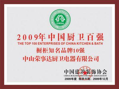 中国知名品牌10强
