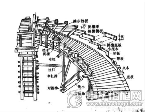 【欧迪雅】旋转楼梯的施工方法与计算方式,你学到了吗